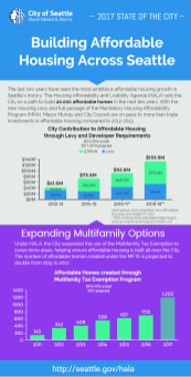 sotc_hala-infographic-image
