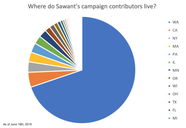 Sawant_s campaign contributors state