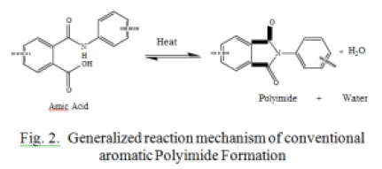Generalized reaction mechanism of conventional aromatic Polyimide Formation
