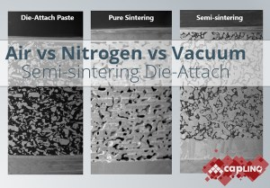 Processing options for semi-sintering paste
