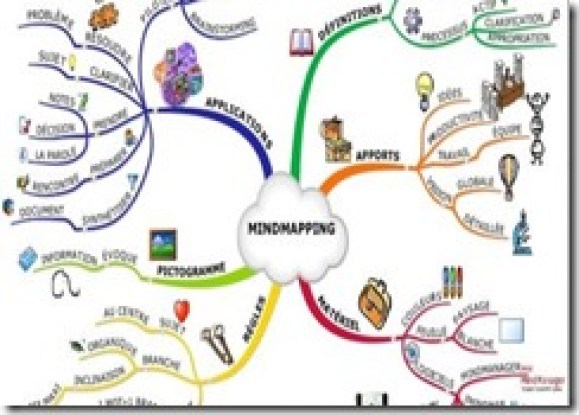 Mind Mapping 5