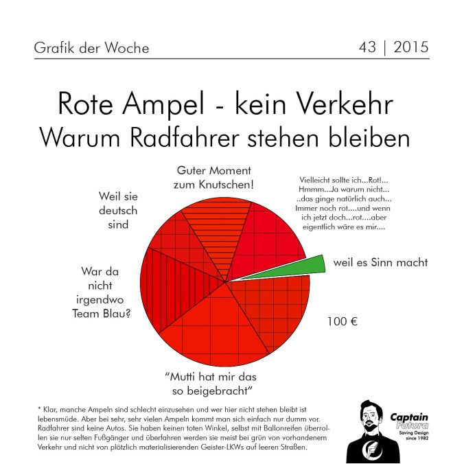 Rote_Ampel_webseite