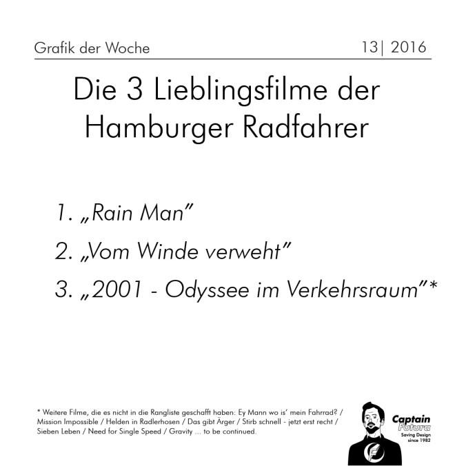 Lieblingsfilme_hamburger_radfahrer-01