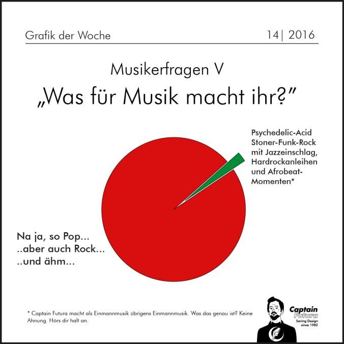 Musikerfragen_wasfuermusik-01