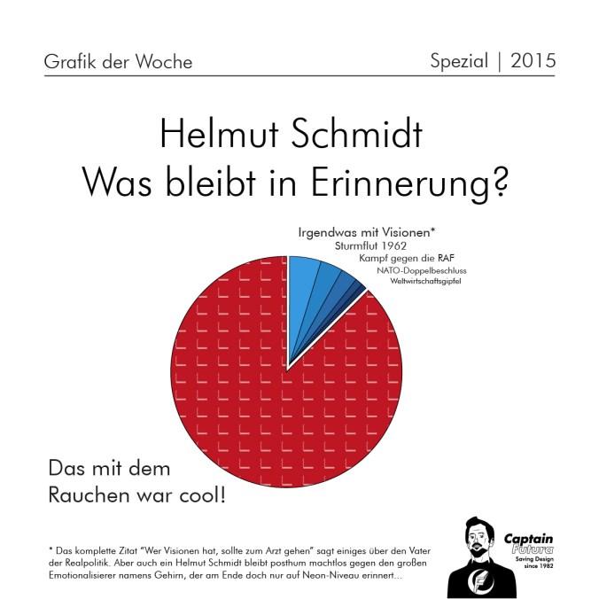 Schmidt-01