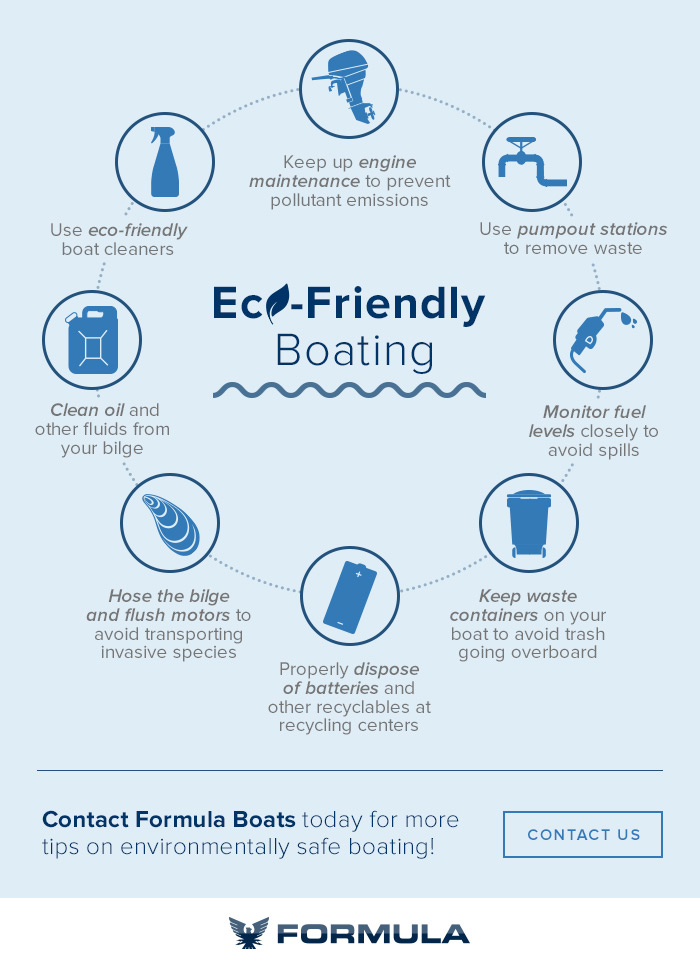 eco-friendly-boating