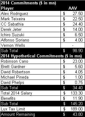 2014commits