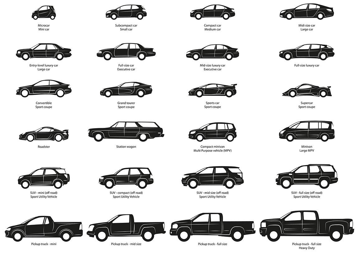 Cars In Uk