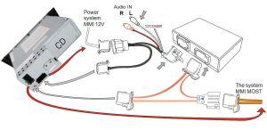Audi MMI2G BasicHigh Interfaccia Bluetooth Streaming con