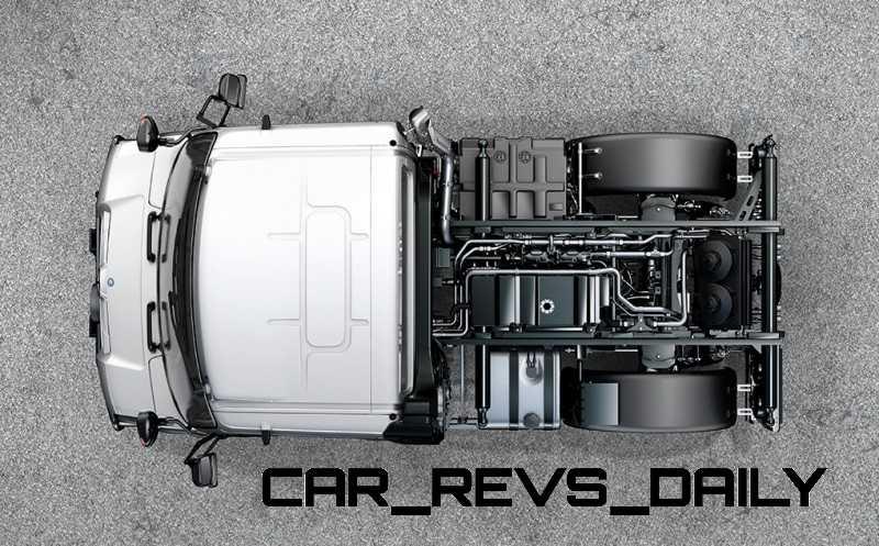 New Unimog U5023 - Review CarRevsDaily.com 20