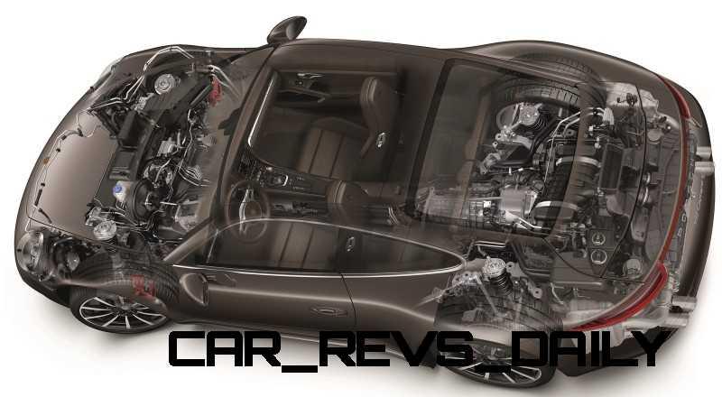 2013 Carrera C4 Internals _1_