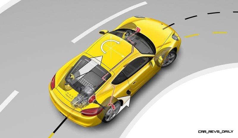 CarRevsDaily - Porsche CAYMAN Buyers Buide Photos 51