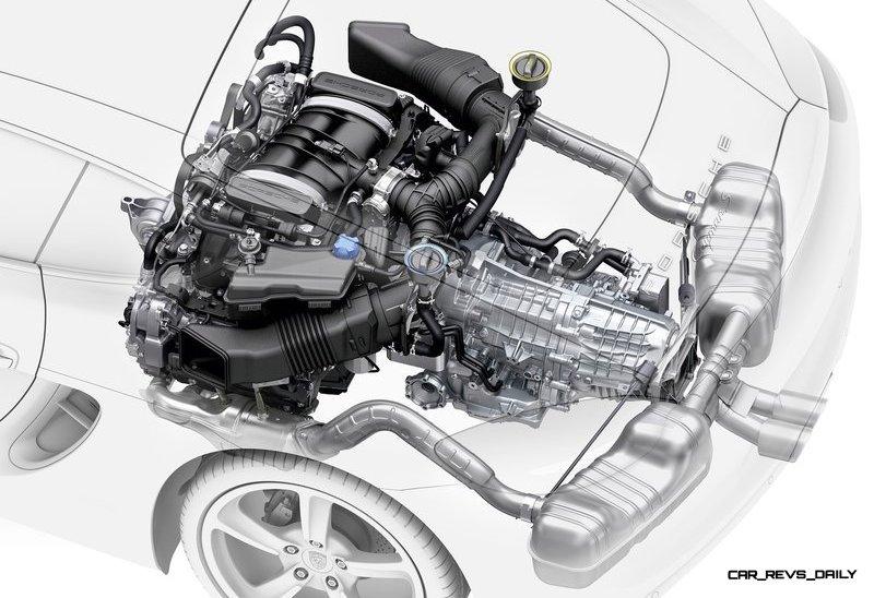 CarRevsDaily - Porsche CAYMAN Buyers Buide Photos 54