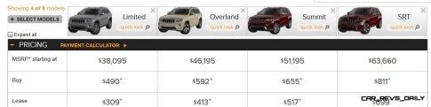 2014 Jeep Grand Cherokee Summit, Overland and Ltd 20