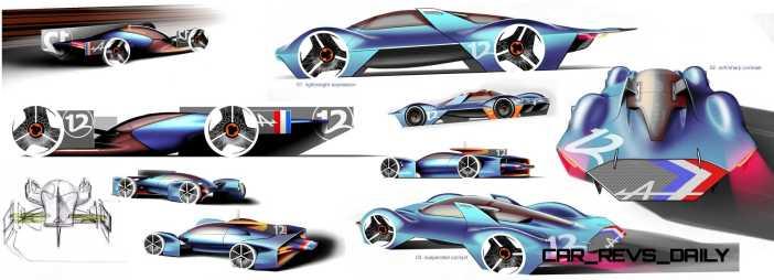 Renault ALPINE Vision Gran Turismo 68