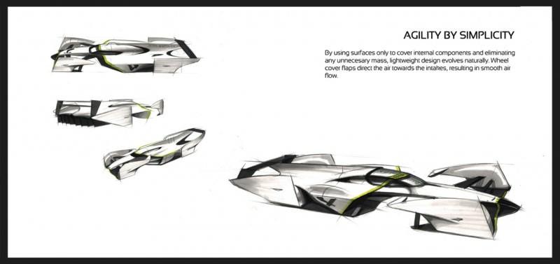 Ege Argüden 2035 Aston Martin AMR-AP LeMans Racer 5