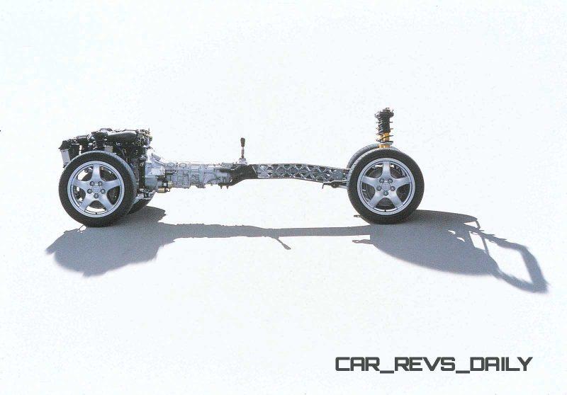 Future Classics - 1993-1995 Mazda RX-7 56