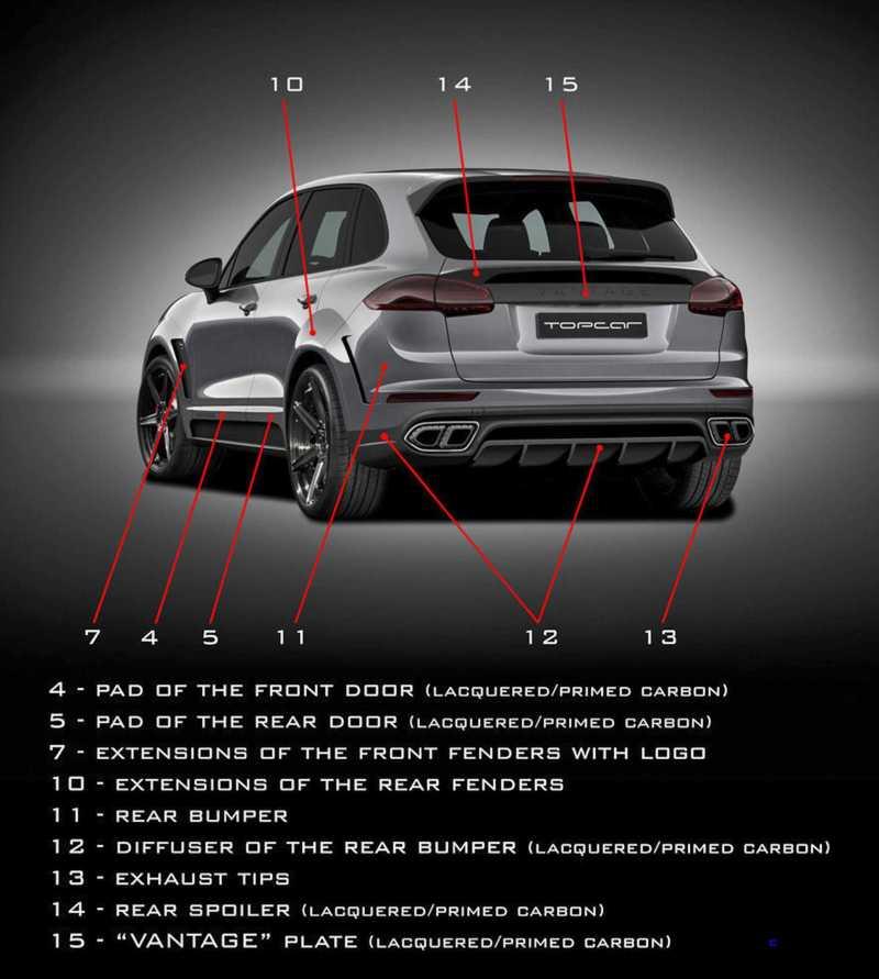 2015 TOPCAR Porsche Cayenne 2