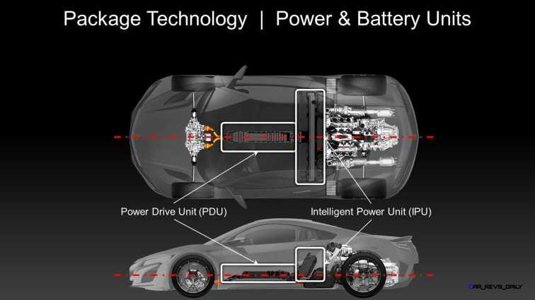 2017 Acura NSX - Power & Battery Units.