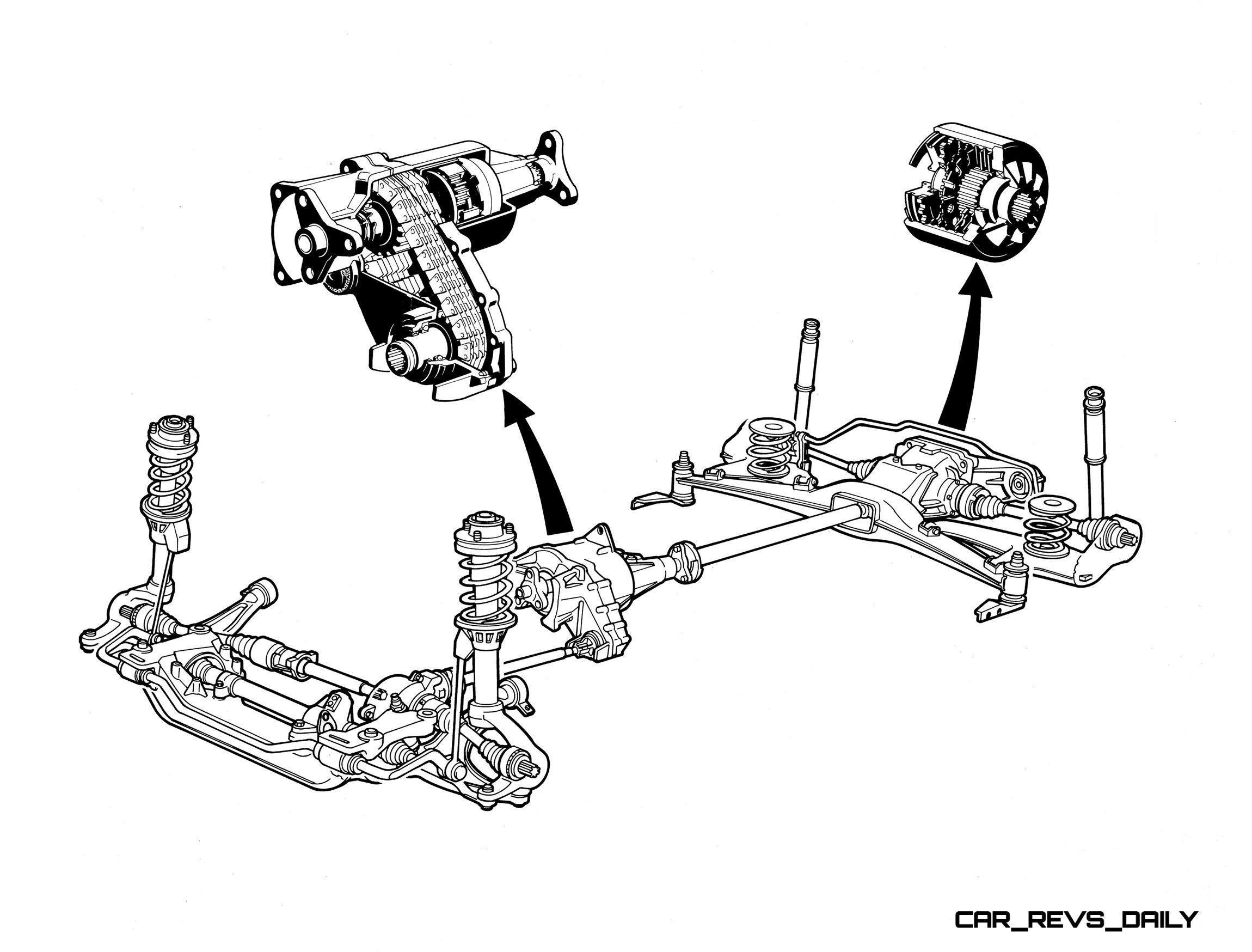 Evolution Of Bmw Xdrive