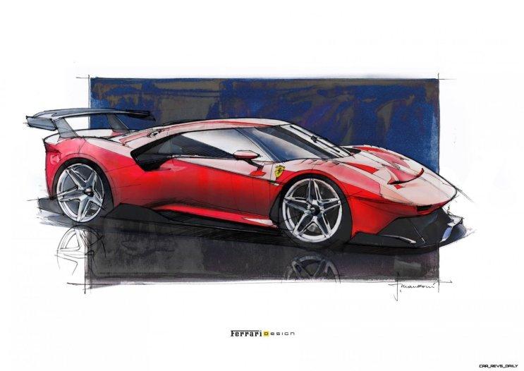 2019 Ferrari P80C 19