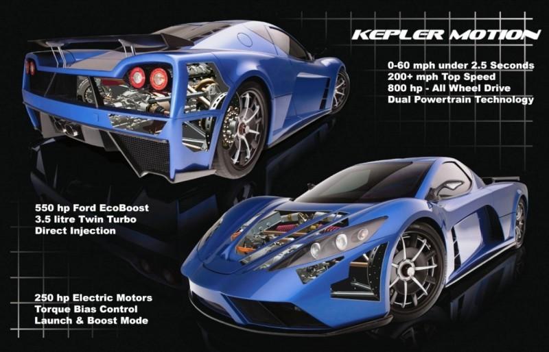 Car-Revs-Daily.com  2014 KEPLER Motion Is All-New, Twin-Turbo Hybrid Hypercar 2