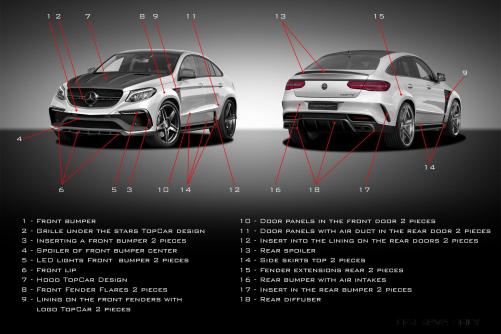 TopCar Mercedes-Benz GLE Coupe INFERNO 1