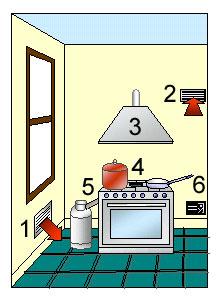 Vignetta raffigurante locale cucina con bocchette d'aria d'ingresso e uscita