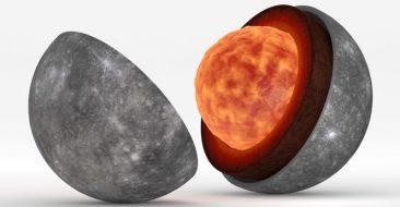 Mercurio (Planeta): clima, geología, fases y características