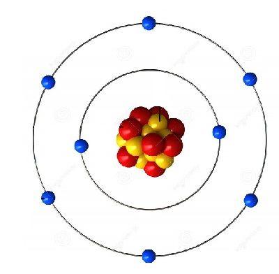 Características Del Modelo Atómico De Bohr