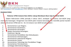 Download Pengumuman Hasil Seleksi Administrasi CPNS Gelombang II