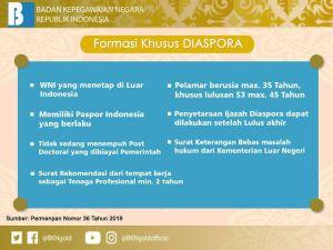 Download Hasil Seleksi Administrasi CPNS 2018 Bangka Belitung