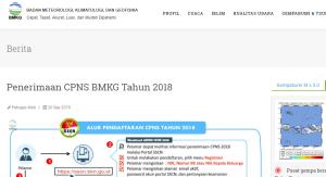 Pengumuman Hasil Tes Kompetensi Dasar SKD CPNS BMKG 2018