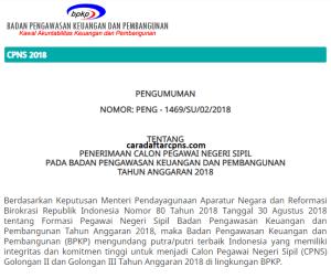 Pengumuman Hasil Tes Kompetensi Dasar SKD CPNS BPKP 2018