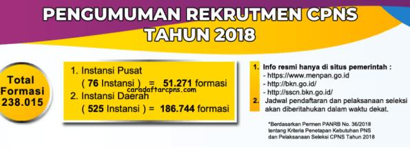 Jadwal Pendaftaran CPNS 2018 resmi dibuka 19 September 2018