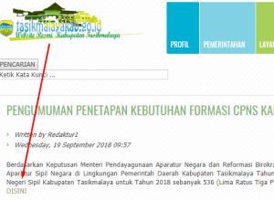 Pengumuman Hasil Tes SKD CPNS Kabupaten Tasikmalaya 2018