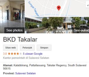 Pengumuman Hasil Tes SKD CPNS 2018 Kabupaten Takalar