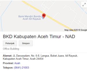 Pengumuman Hasil Tes SKD CPNS Kabupaten Aceh Timur 2018