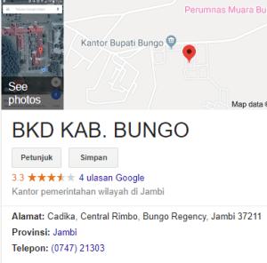 Pengumuman Hasil Tes SKD CPNS Kabupaten Bungo 2018