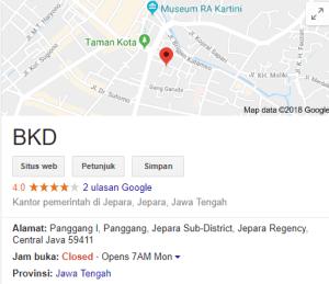 Pengumuman Hasil Tes SKD CPNS Kabupaten Jepara 2018