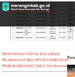 Pengumuman Hasil Tes SKD CPNS Kabupaten Merangin 2018