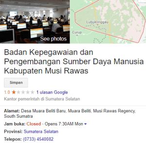 Pengumuman Hasil Tes SKD CPNS Kabupaten Musi Rawas 2018