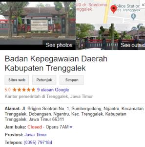 Pengumuman Hasil Tes SKD CPNS Kabupaten Trenggalek 2018