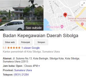 Pengumuman Hasil Tes SKD CPNS Kota Sibolga 2018