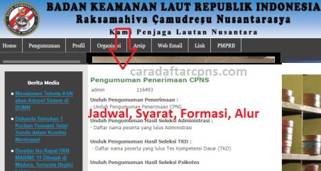 Jadwal dan syarat pendaftaran CPNS BAKAMLA 2021