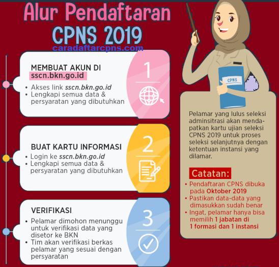44+ Cara mendaftar cpns 2019 untuk lulusan sma info