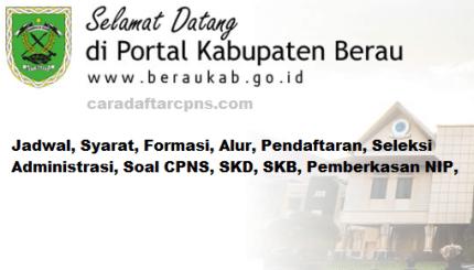 CPNS Kabupaten Paser 2021 Lulusan SMA SMK D3 S1 S2