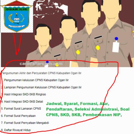 Pengumuman CPNS Kabupaten Ogan Ilir 2021 Lulusan SMA SMK D3 S1 S2