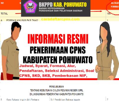 Pengumuman CPNS Kabupaten Pohuwato 2021 Lulusan SMA SMK D3 S1 S2