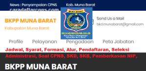 CPNS 2019 Kabupaten Muna Barat